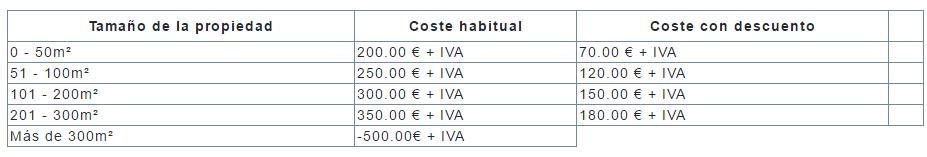 certificados-energeticos-precios